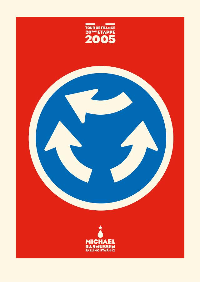 Poster Michael Rasmussen