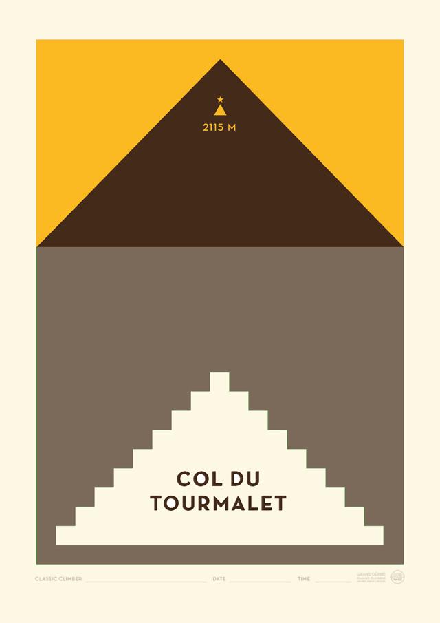 Poster Col du Tourmalet