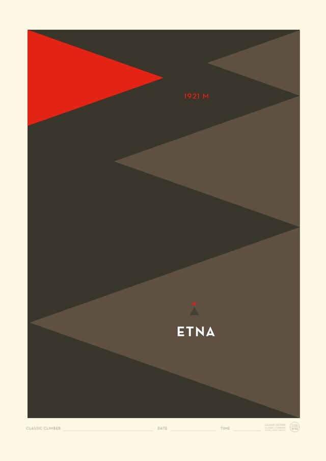 Poster Etna